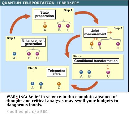 quantum-teleporation-lobboxery.jpg